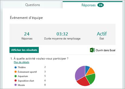 Afficher des résultats spécifiques, comme le nom et le temps passé à compléter le formulaire, par répondant
