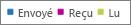 Rapports Office365 - Filtrer les données connexes spécifiques dans les graphiques