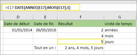 """=DATEDIF(D17;E17;""""md"""") avec le résultat: 5"""