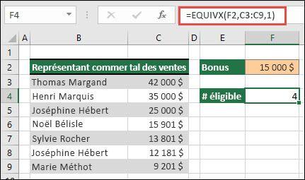 Exemple d'utilisation de XMATCH pour rechercher le nombre de valeurs au-dessus d'une certaine limite en recherchant une correspondance exacte ou l'élément le plus grand suivant
