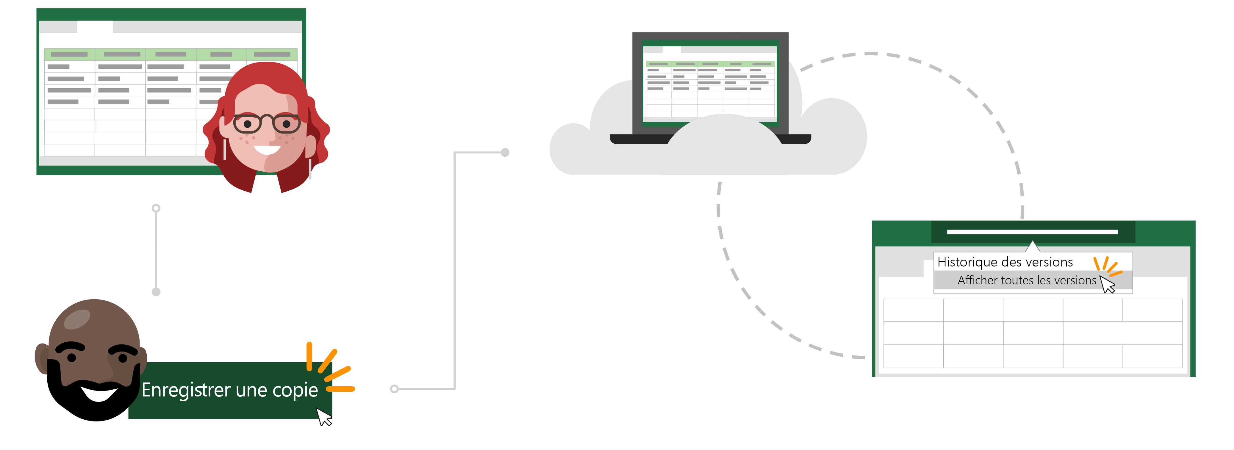 Utiliser un fichier existant dans le nuage en tant que modèle pour un nouveau fichier à l'aide d'enregistrer une copie.