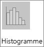 Histogramme dans le sous-type de graphique Histogramme