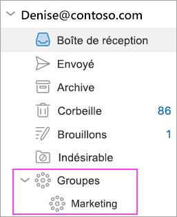 Les groupes Outlook ne sont disponibles dans Office365!