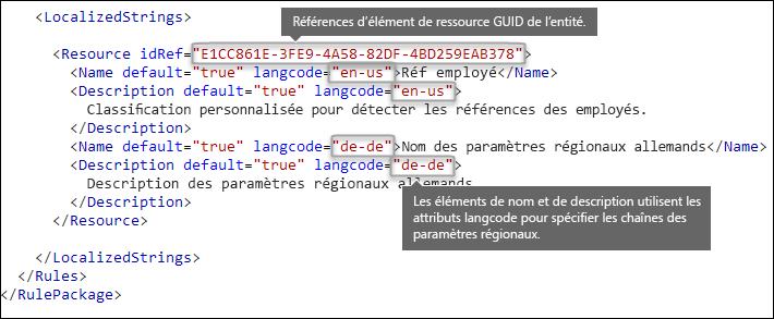Balisage XML montrant le contenu de l'élément LocalizedStrings