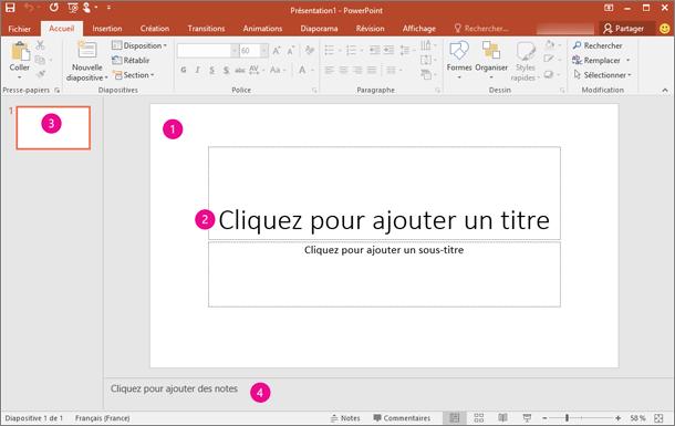 Espace de travail PowerPoint