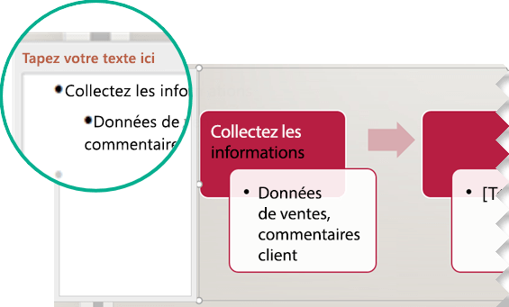 Entrez le texte de votre graphique en le tapant dans l'éditeur de texte à gauche du graphique.