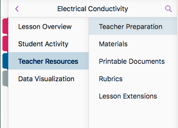 Ressources de l'enseignant