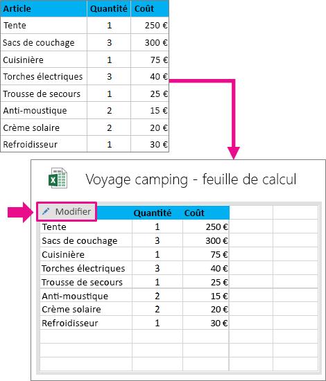 Convertir d'un tableau en Excel