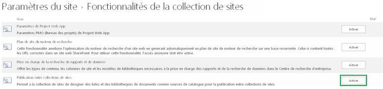 Activer la fonctionnalité de publication entre collections de sites dans SharePoint