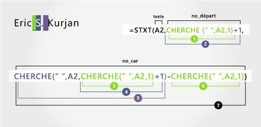 Détails d'une formule pour séparer un prénom, un deuxième prénom et un nom de famille
