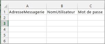 En-têtes de cellule dans le fichier de migration Excel.