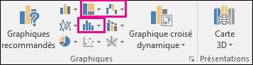 Icônes permettant d'insérer un organigramme, un graphique en cascade, un graphique boursier ou un graphique statistique dans Excel2016 pour Windows