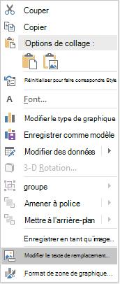 PowerPoint Win32-menu modifier le texte de remplacement pour les graphiques