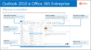 Miniature du guide pour passer d'Outlook 2010 à Office 365