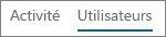 Affichage Utilisateurs dans le rapport d'activité Office365 sur Yammer