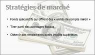 Exemple de diapositive qui utilise une image d'arrière-plan
