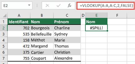 #SPILL! erreur provoquée par = RECHERCHEV (A:A, A:D, 2, faux) dans la cellule E2, car les résultats apparaîtraient au-delà du bord de la feuille de calcul. Déplacez la formule vers la cellule E1 pour qu'elle fonctionne correctement.