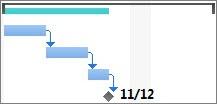 Image du symbole de jalon sur un diagramme de Gantt