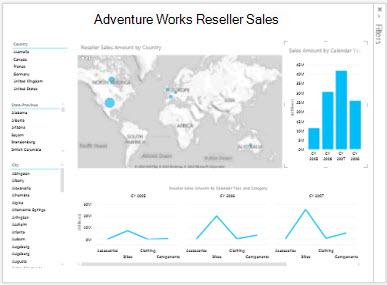 Rapport sur les ventes des revendeurs