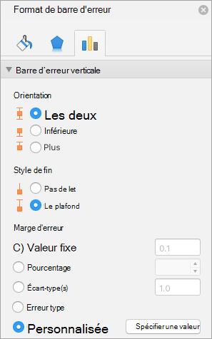 Affiche le volet Format des barres d'erreur avec personnalisé activée pour la marge d'erreur