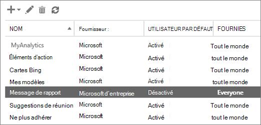 Dans le centre d'administration Exchange, vous pouvez activer le complément Message du rapport pour Outlook