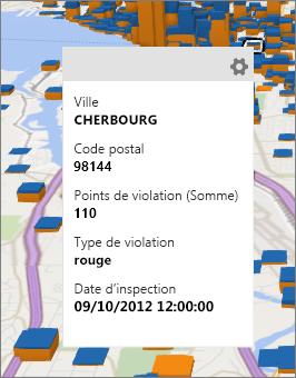 Carte de données affichant les détails des points de données
