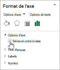 Option de l'ordre inverse série 3D