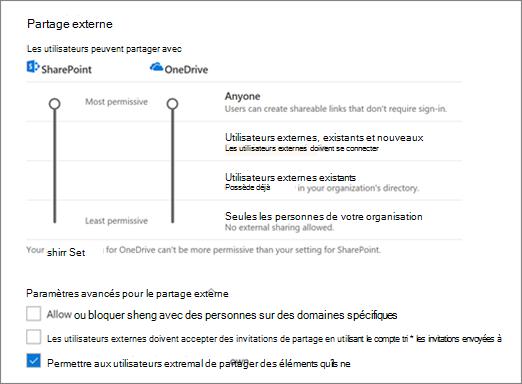 La partage des paramètres de la page de partage du centre d'administration OneDrive externe