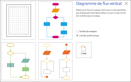 Capture d'écran de l'écran Diagramme de flux vertical affichant des options de modèle et d'unité de mesure.
