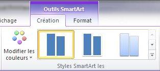 Groupe Styles SmartArt de l'onglet Création, sous Outils SmartArt