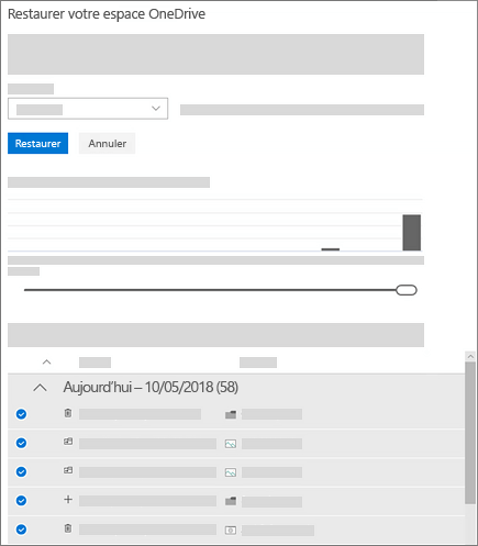 Capture d'écran du graphique d'activité et du flux d'activité pour sélectionner des activités dans Restaurer votre espace OneDrive