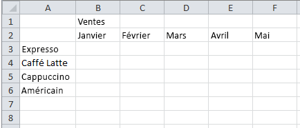Exemple de feuille de calcul
