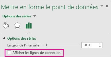 Volet Office Mettre en forme le point de données avec la case Afficher les lignes de connexion décochée dans Office2016