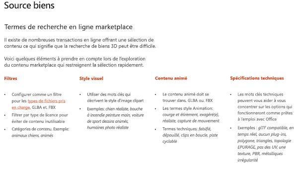 Capture d'écran de la section ressources de classement des recommandations en matière de contenu 3D