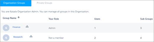 Capture d'écran: Afficher les groupes d'organisation Kaizala