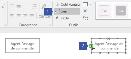 1 en pointant sur l'outil lien, 2 en pointant sur curseur survol vert mis en surbrillance point de connexion sur une forme ligne de vie