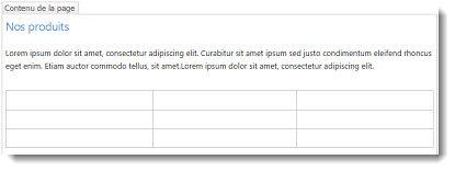 Tableau dans le site web SharePoint Online
