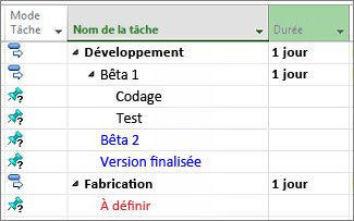 Image d'un plan de liste des tâches importé de Microsoft Word