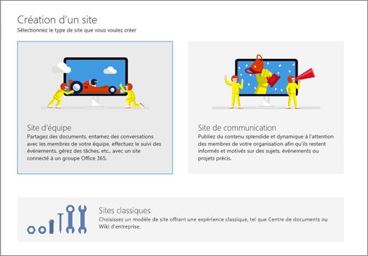 Créer un site de communication, un site d'équipe ou un site classique à partir du centre d'administration