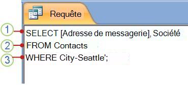 Onglet d'objet SQL montrant une instruction SELECT