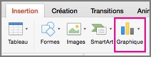 Créer un graphique dans Office pour Mac