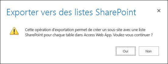 Capture d'écran de la boîte de dialogue de confirmation. Cliquer sur Oui a pour effet d'exporter les données vers des listes SharePoint, et cliquer sur Non a pour effet d'annuler l'exportation.