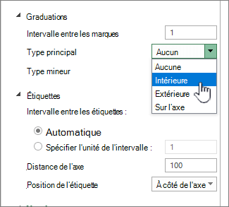 Section de marquer et étiquettes de graduation du Panneau de Format de l'axe