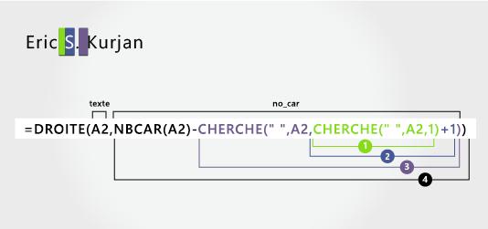 La deuxième fonction recherche dans une formule pour séparer un prénom, un deuxième prénom et un nom de famille