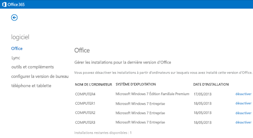 Gestion des installations actives d'Office365