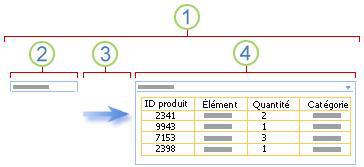 Présentation de la connexion d'un composant WebPart Filtre
