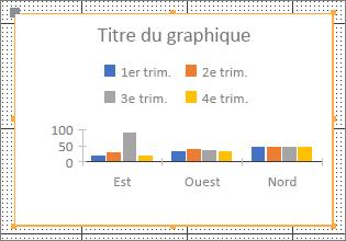 Exemple de graphique