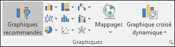 Groupe de ruban de graphique Excel