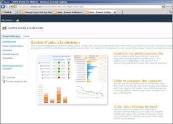 Site du Centre d'aide à la décision dans SharePoint Server2010