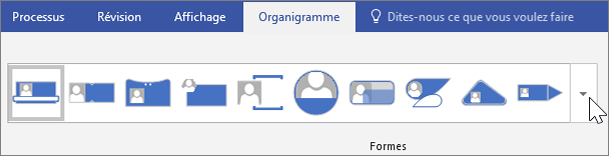 Capture d'écran de la barre d'outils d'organigramme